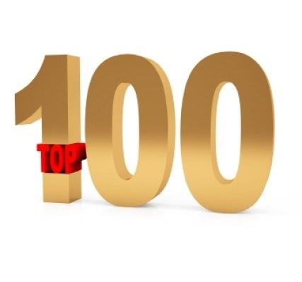 Картинки с надписью 100